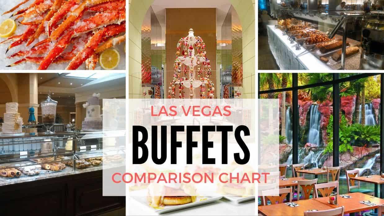 las vegas buffet comparison chart prices hours stations updated rh vegasfoodandfun com buffet prices las vegas strip 2017 buffet prices las vegas strip